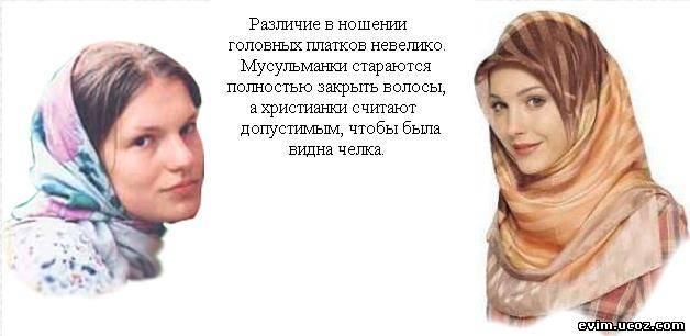 PrimaLoft, которые нужно ли православной женщине носить платок возможности своевременной